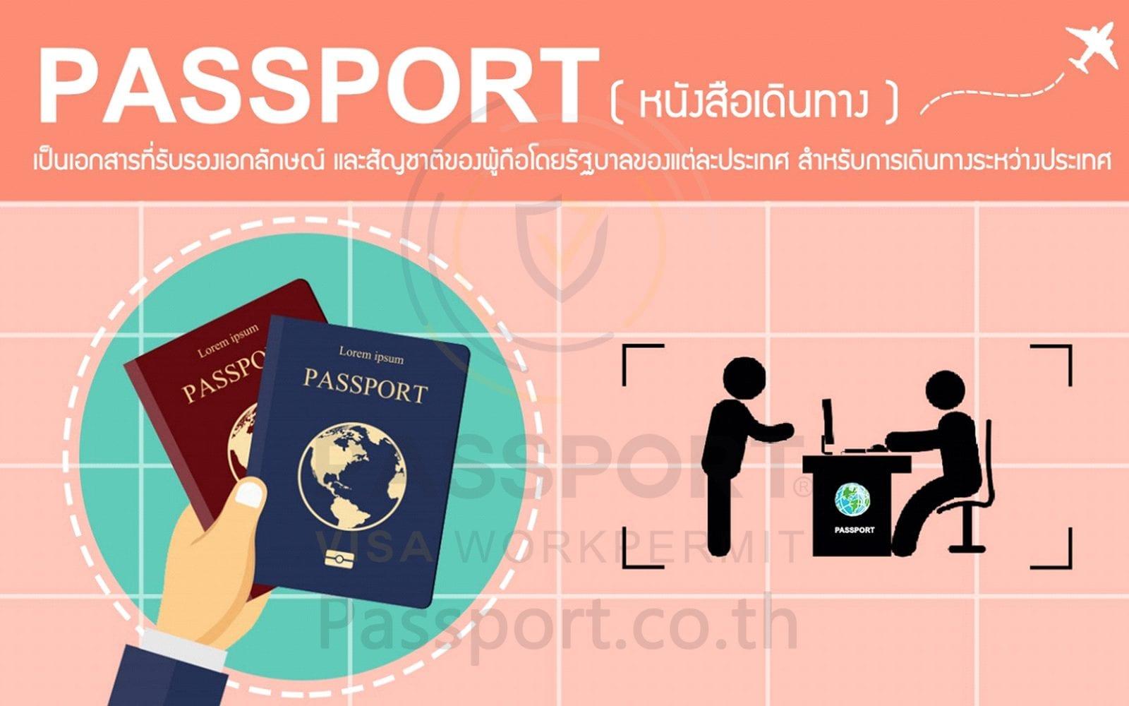 PASSPORT (หนังสือเดินทาง)