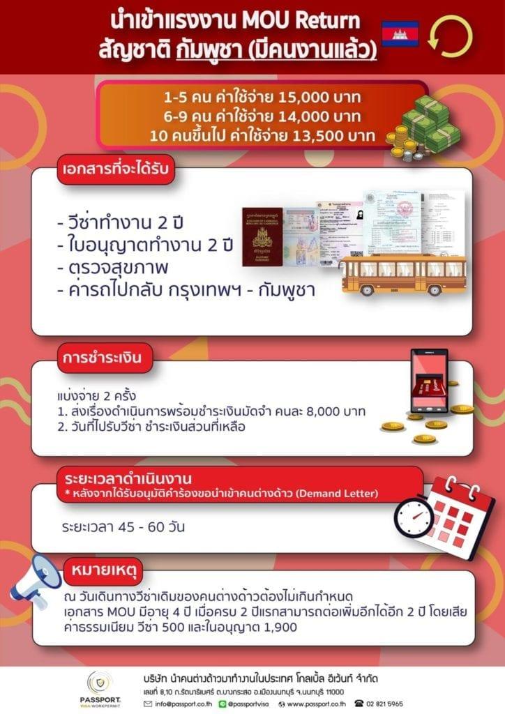 ค่าใช้จ่ายนำเข้าแรงงานกัมพูชา mou มีคนงานแล้ว