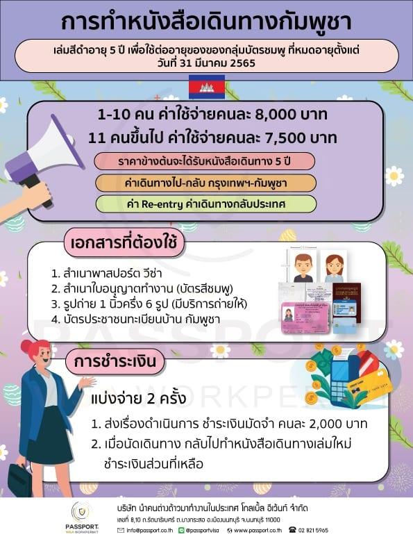 ข้อมูลทำหนังสือเดินทางกัมพูชา
