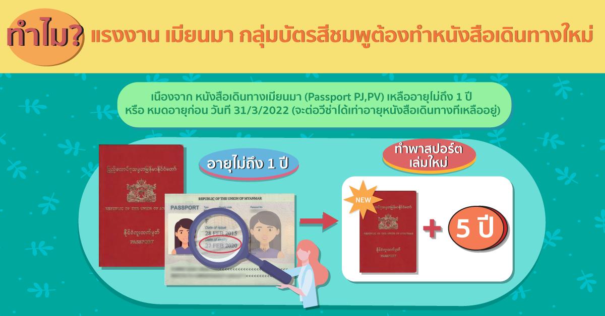เมียนมา pj,pv เล่มสีแดง เปลี่ยนเป็น เล่มสากลสีแดงอายุ 5 ปี เพื่อใช้ต่ออายุของกลุ่มบัตรชมพู 7